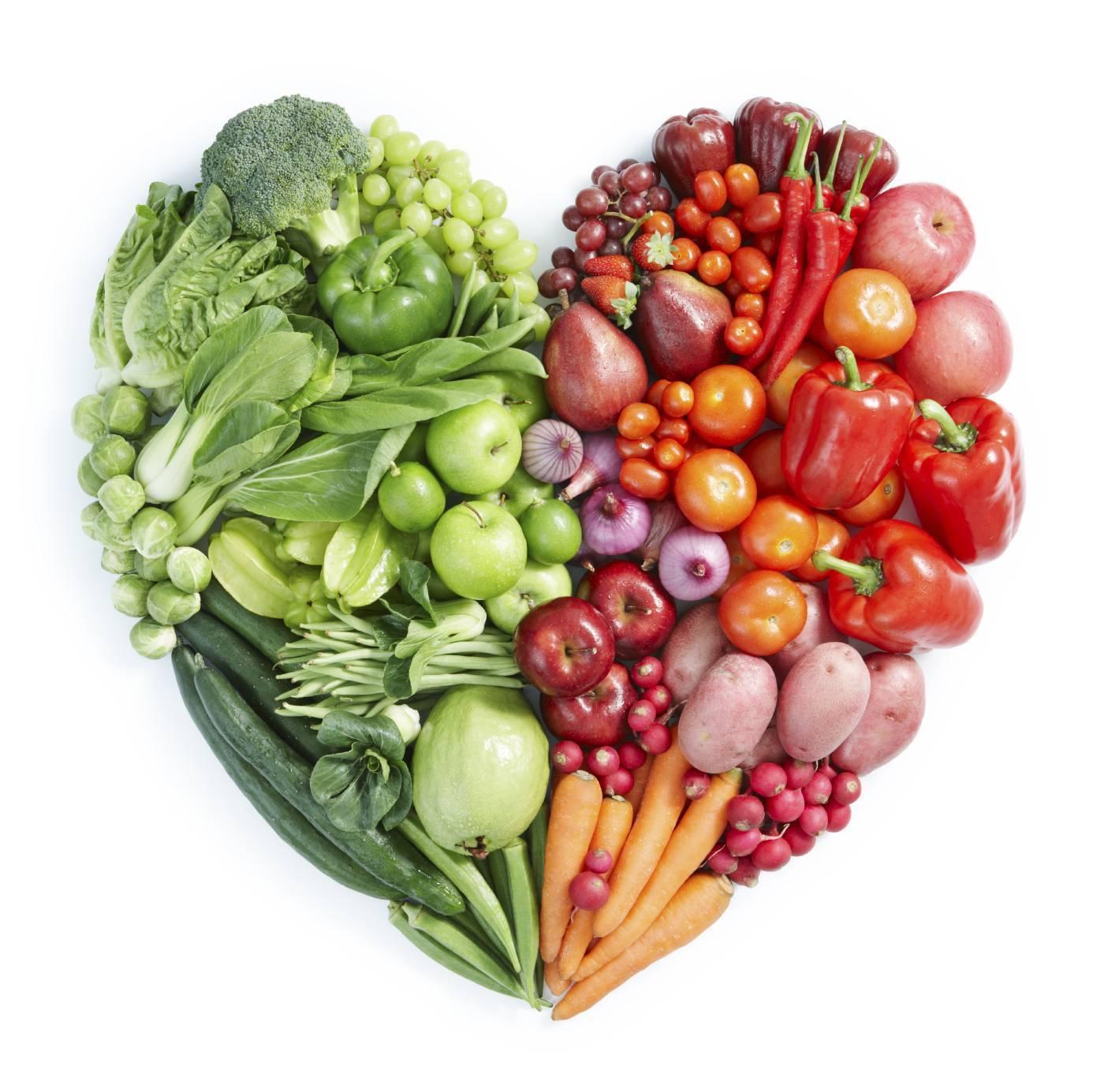 Альтернативні дієти