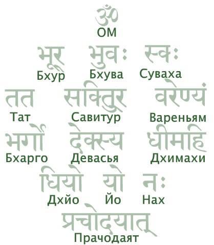 Гаятри-мантра
