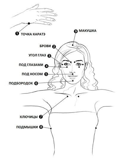 Путь к себе: техника простукивания
