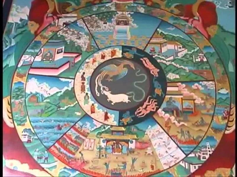 «Самсара и Нирвана». Открытие Буддизма