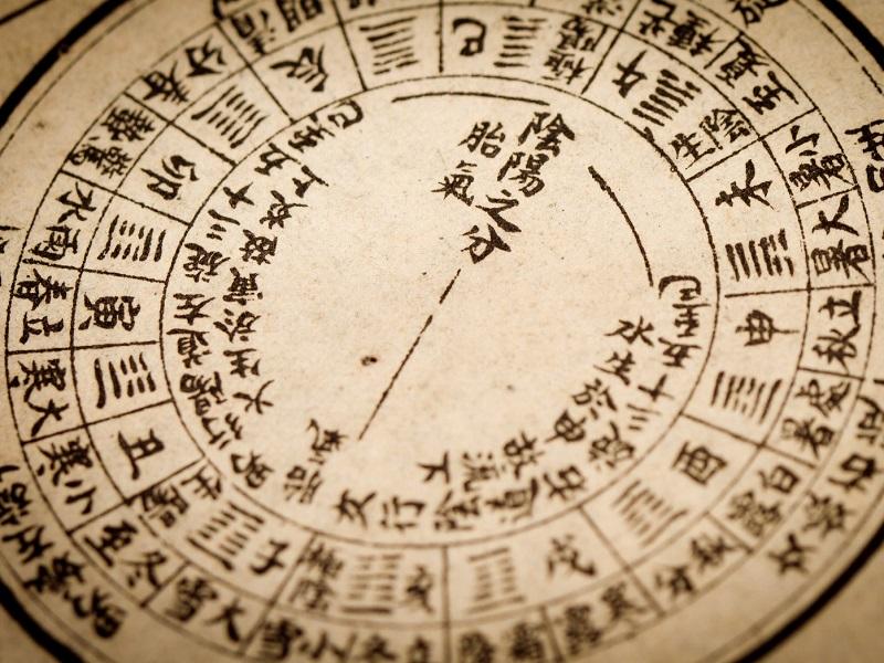 15 правил сохранения здоровья от китайской медицины