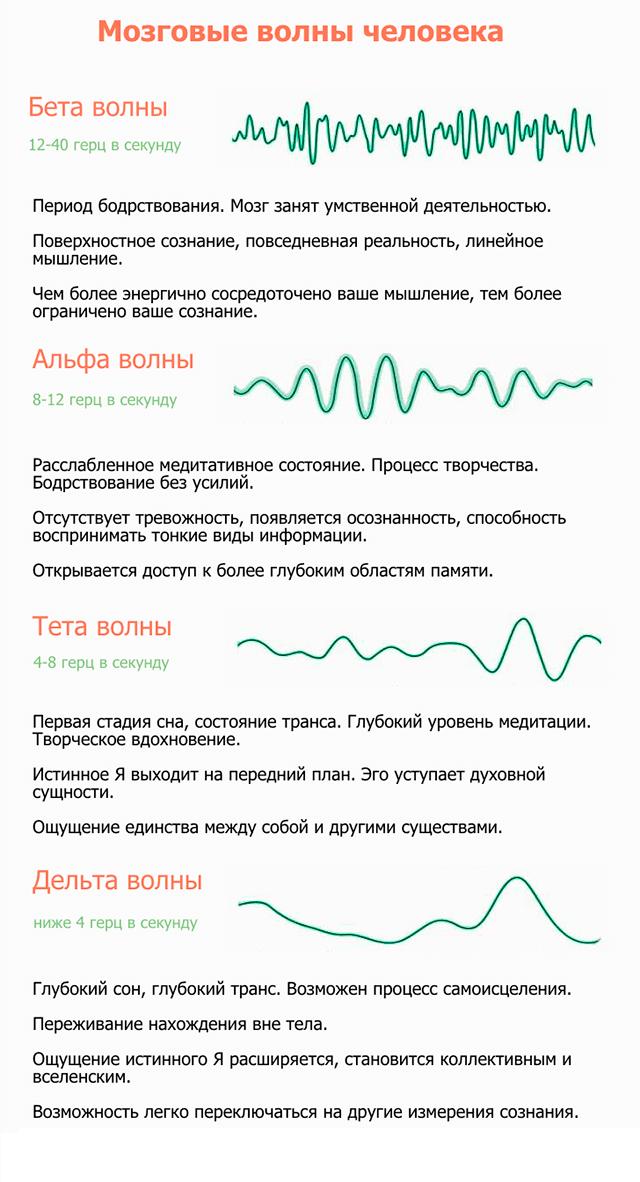 Vibracionnaja podpis' cheloveka_3