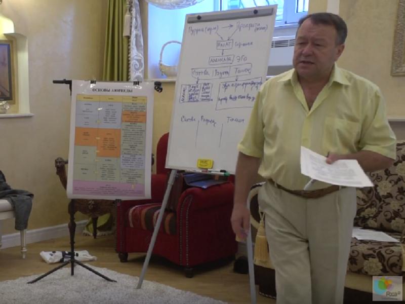Юрий Авраменко: Аюрведа и 3 закона мироздания. Часть 1