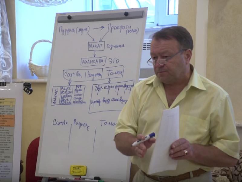 Юрий Авраменко: Аюрведа и 3 закона мироздания. Часть 2