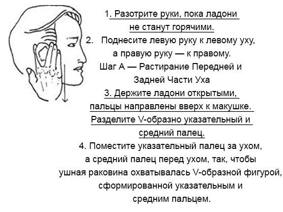 Массаж внешнего уха(1)