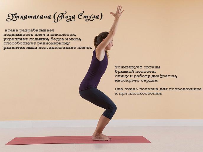 Utkatasana-Yoga