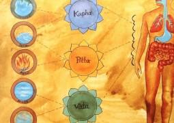 Аюрведа: Временные циклы - суточный, годовой, возрастной