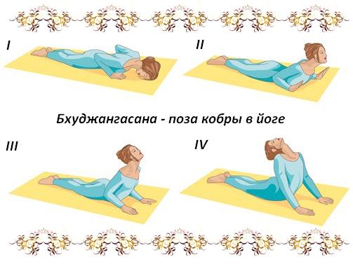 9-Асаны йоги на 7 чакр